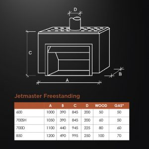 Jetmaster Universal Freestanding 700 D